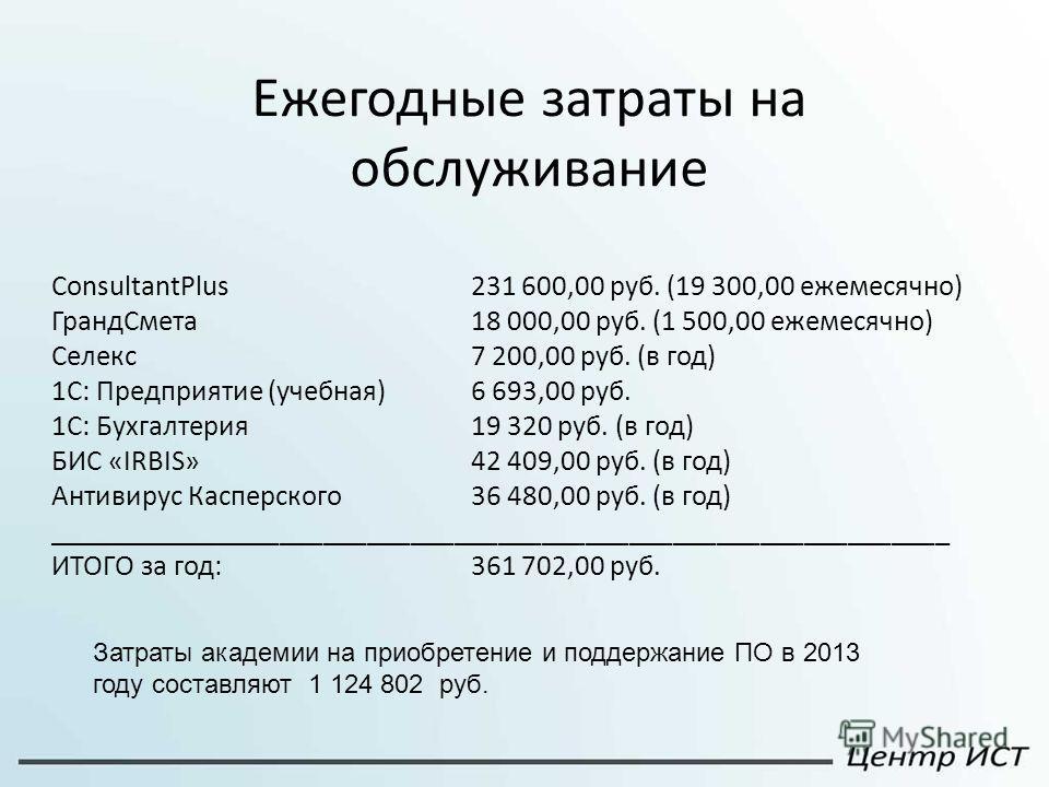 Ежегодные затраты на обслуживание ConsultantPlus 231 600,00 руб. (19 300,00 ежемесячно) ГрандСмета 18 000,00 руб. (1 500,00 ежемесячно) Селекс 7 200,00 руб. (в год) 1С: Предприятие (учебная) 6 693,00 руб. 1С: Бухгалтерия 19 320 руб. (в год) БИС «IRBI