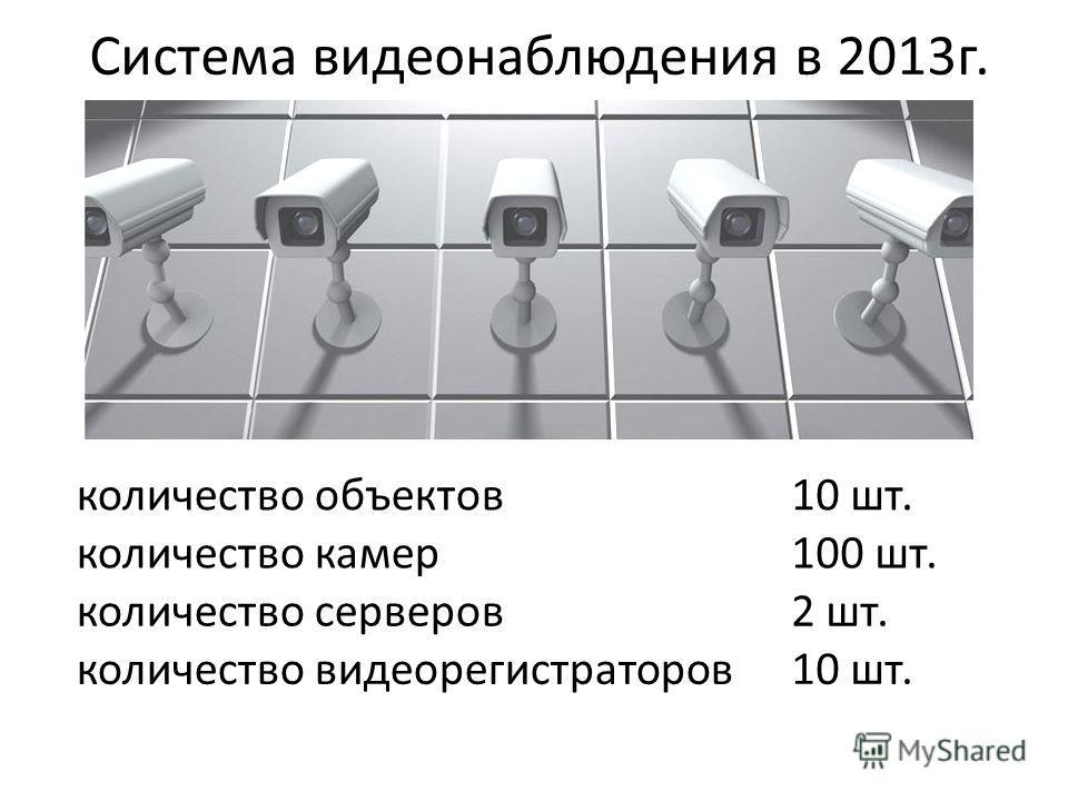 Система видеонаблюдения в 2013г. количество объектов10 шт. количество камер100 шт. количество серверов2 шт. количество видеорегистраторов10 шт.