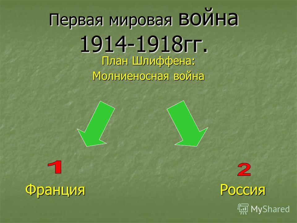 План Шлиффена: Молниеносная война Франция Россия
