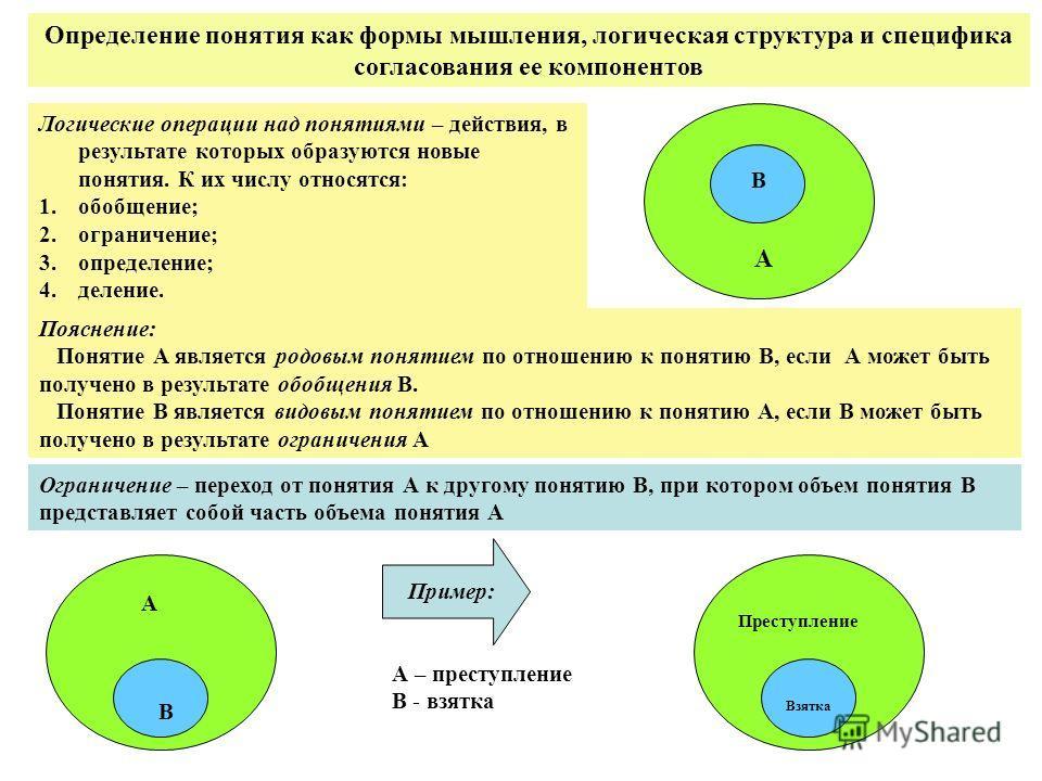 логическая структура и