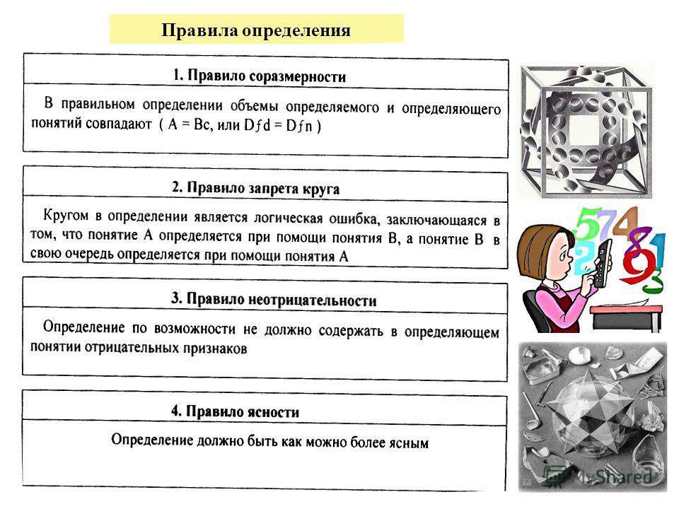 Правила определения