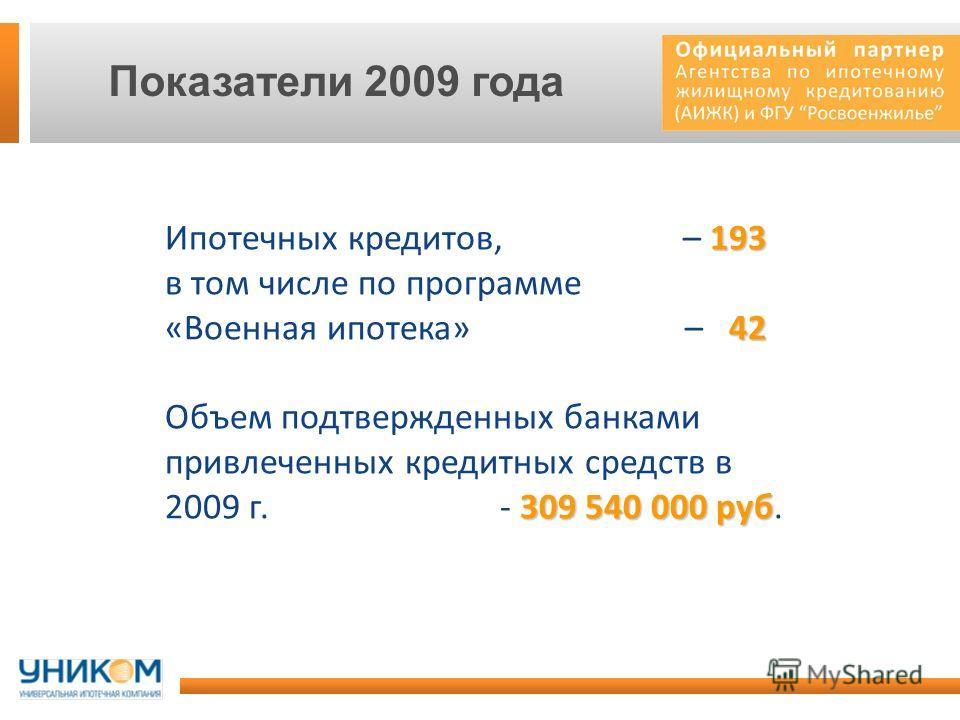 Показатели 2009 года 193 42 309 540 000 руб Ипотечных кредитов, – 193 в том числе по программе «Военная ипотека» – 42 Объем подтвержденных банками привлеченных кредитных средств в 2009 г. - 309 540 000 руб.