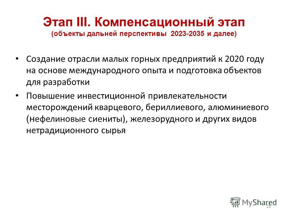 Этап III. Компенсационный этап (объекты дальней перспективы 2023-2035 и далее) Создание отрасли малых горных предприятий к 2020 году на основе международного опыта и подготовка объектов для разработки Повышение инвестиционной привлекательности местор