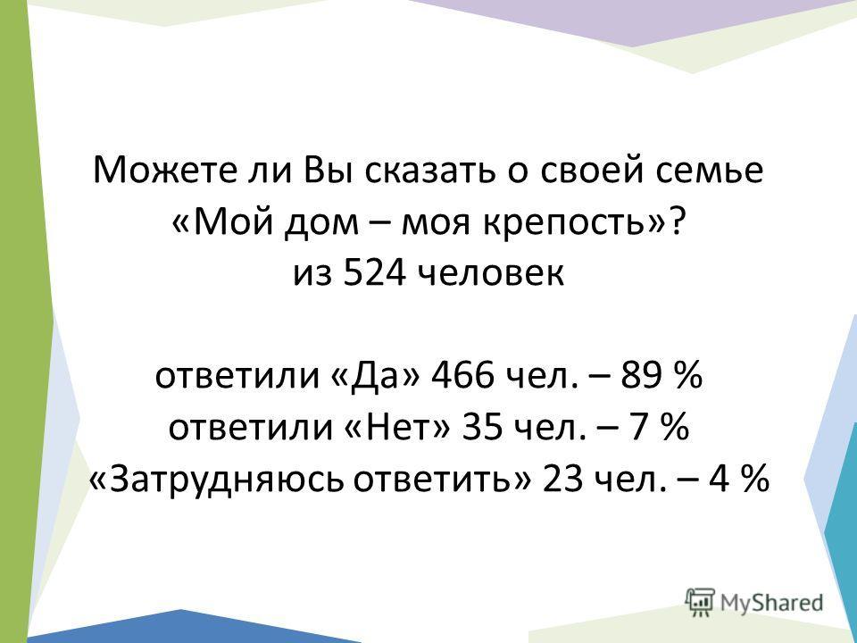 Можете ли Вы сказать о своей семье «Мой дом – моя крепость»? из 524 человек ответили «Да» 466 чел. – 89 % ответили «Нет» 35 чел. – 7 % «Затрудняюсь ответить» 23 чел. – 4 %