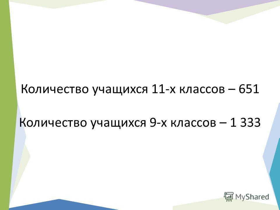 Количество учащихся 11-х классов – 651 Количество учащихся 9-х классов – 1 333