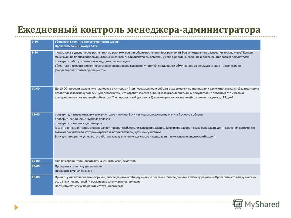 Ежедневный контроль менеджера - администратора