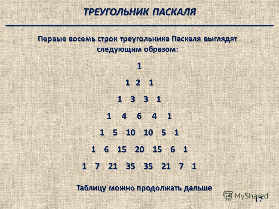 Первые восемь строк треугольника Паскаля выглядят следующим образом: 1 12 1 1 3 3 1 1 4 6 4 1 1 5 10 10 5 1 1 6 15 20 15 6 1 1 7 21 35 35 21 7 1 Таблицу можно продолжать дальше ТРЕУГОЛЬНИК ПАСКАЛЯ 17