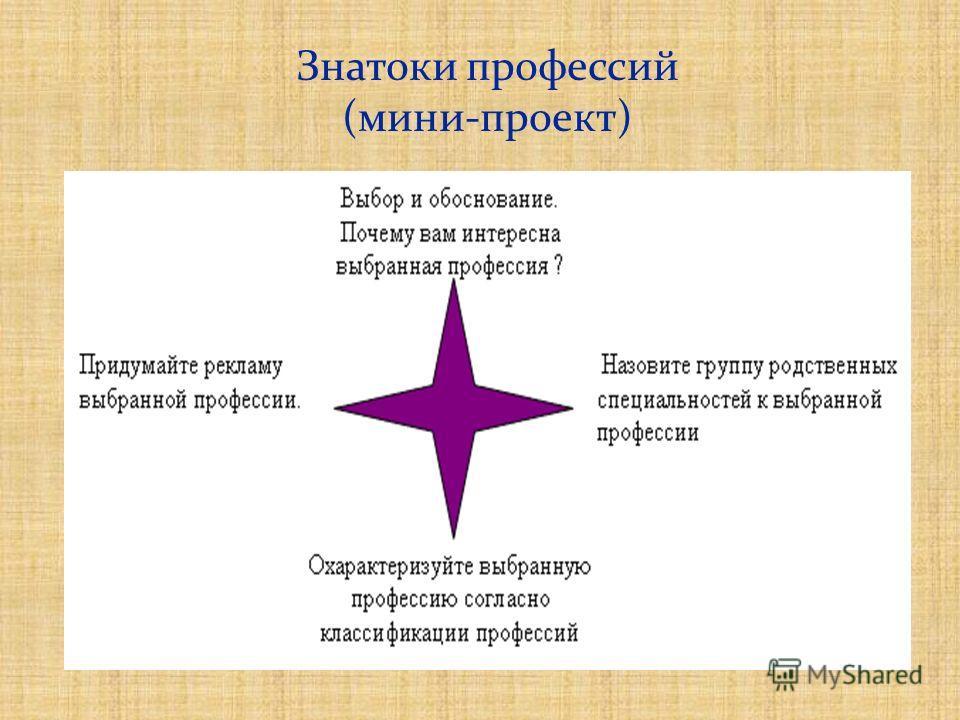 Знатоки профессий (мини-проект)