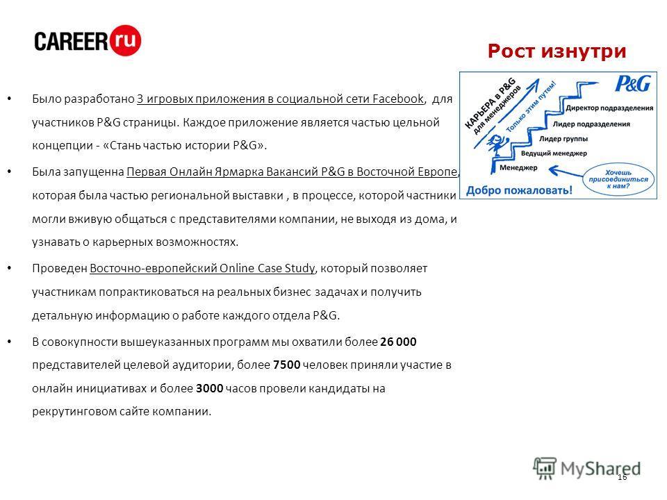 Рост изнутри Было разработано 3 игровых приложения в социальной сети Facebook, для участников P&G страницы. Каждое приложение является частью цельной концепции - «Стань частью истории P&G». Была запущенна Первая Онлайн Ярмарка Вакансий P&G в Восточно