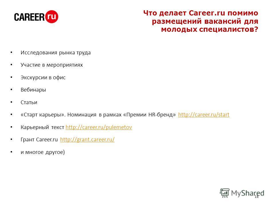 Что делает Career.ru помимо размещений вакансий для молодых специалистов? Исследования рынка труда Участие в мероприятиях Экскурсии в офис Вебинары Статьи «Старт карьеры». Номинация в рамках «Премии HR-бренд» http://career.ru/starthttp://career.ru/st
