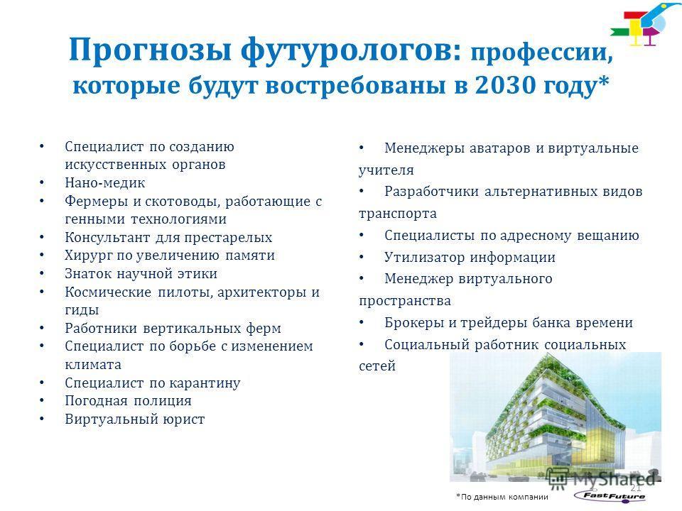 Прогнозы футурологов: профессии, которые будут востребованы в 2030 году* Специалист по созданию искусственных органов Нано-медик Фермеры и скотоводы, работающие с генными технологиями Консультант для престарелых Хирург по увеличению памяти Знаток нау