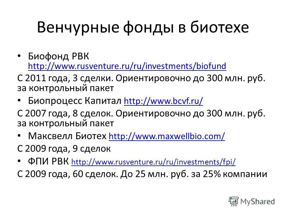 Венчурные фонды в биотехе Биофонд РВК http://www.rusventure.ru/ru/investments/biofund http://www.rusventure.ru/ru/investments/biofund С 2011 года, 3 сделки. Ориентировочно до 300 млн. руб. за контрольный пакет Биопроцесс Капитал http://www.bcvf.ru/ h