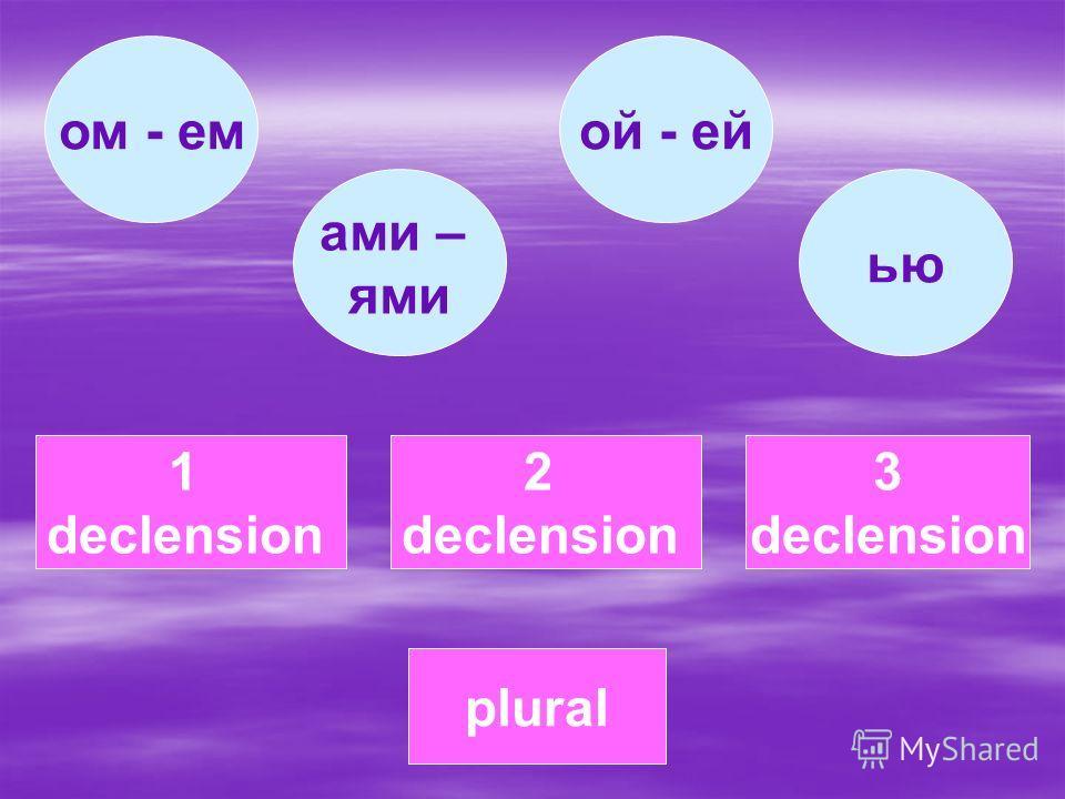 1 declension 2 declension 3 declension plural ой - ейом - ем ью ами – ями