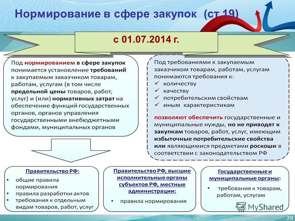 Нормирование в сфере закупок (ст.19) с 01.07.2014 г.