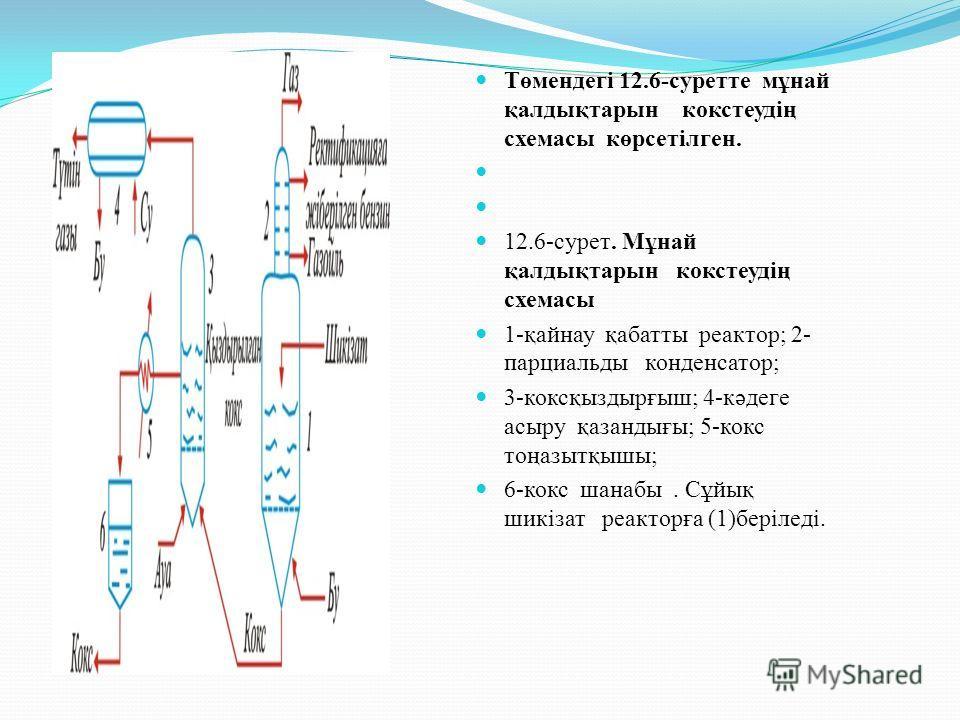 Төмендегi 12.6-суретте мұнай қалдықтарын кокстеудiң схемасы көрсетiлген. 12.6-сурет. Мұнай қалдықтарын кокстеудiң схемасы 1-қайнау қабатты реактор; 2- парциальды конденсатор; 3-коксқыздырғыш; 4-кәдеге асыру қазандығы; 5-кокс тоңазытқышы; 6-кокс шанаб