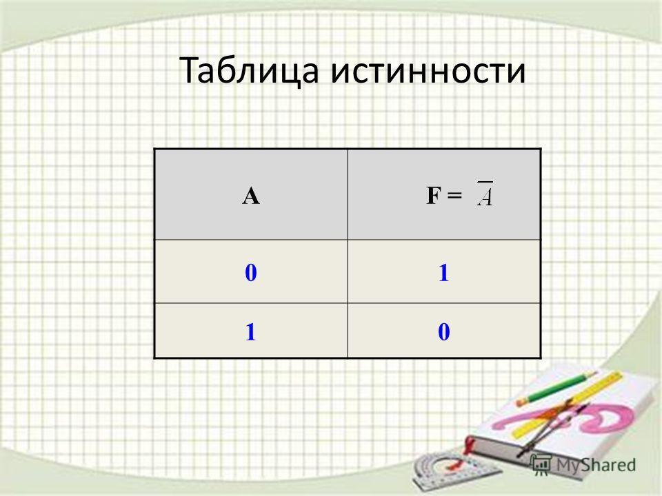 Таблица истинности AF = 01 10