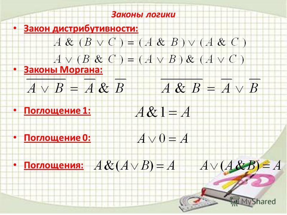 Законы логики Закон дистрибутивности: Законы Моргана: Поглощение 1: Поглощение 0: Поглощения:
