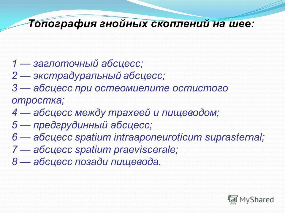Топография гнойных скоплений на шее: 1 заглоточный абсцесс; 2 экстрадуральный абсцесс; 3 абсцесс при остеомиелите остистого отростка; 4 абсцесс между трахеей и пищеводом; 5 предгрудинный абсцесс; 6 абсцесс spatium intraaponeuroticum suprasternal; 7 а