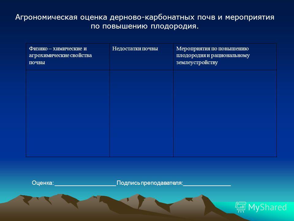 Физико – химические и агрохимические свойства почвы Недостатки почвыМероприятия по повышению плодородия и рациональному землеустройству Оценка: ___________________ Подпись преподавателя:_______________ Агрономическая оценка дерново-карбонатных почв и