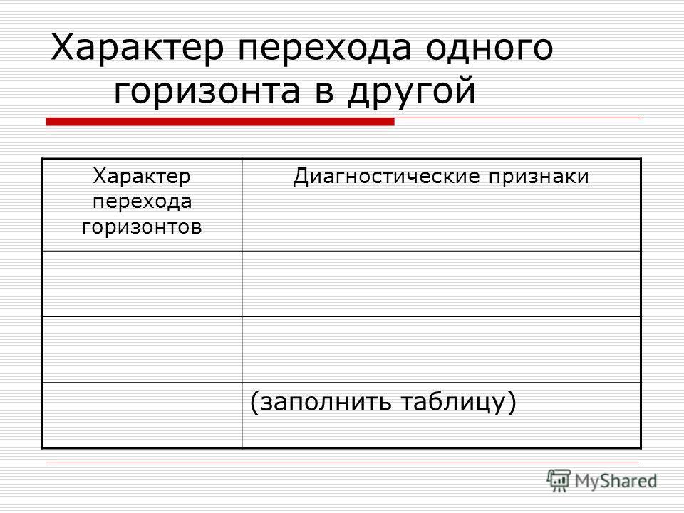 Характер перехода одного горизонта в другой Характер перехода горизонтов Диагностические признаки (заполнить таблицу)