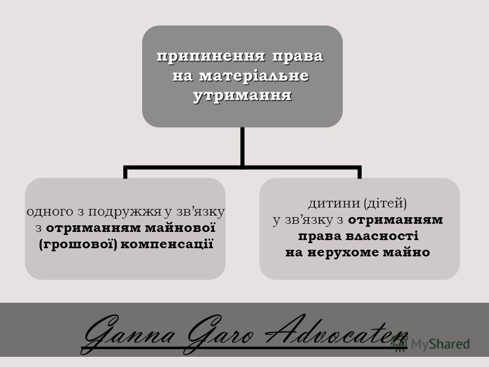 Ganna Garo Advocaten припинення права на матеріальне утримання одного з подружжя у звязку з отриманням майнової (грошової) компенсації дитини (дітей) у звязку з отриманням права власності на нерухоме майно