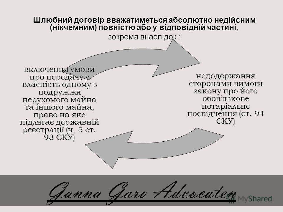 Шлюбний договір вважатиметься абсолютно недійсним (нікчемним) повністю або у відповідній частині, зокрема внаслідок: зокрема внаслідок : Ganna Garo Advocaten недодержання сторонами вимоги закону про його обовязкове нотаріальне посвідчення (ст. 94 СКУ