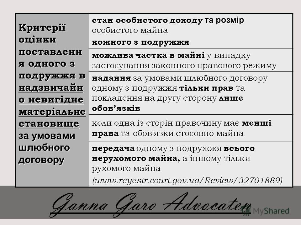 Ganna Garo Advocaten Критерії оцінки поставленн я одного з подружжя в надзвичайн о невигідне матеріальне становище за умовами шлюбного договору стан особистого доходу та розмір особистого майна кожного з подружжя можлива частка в майні у випадку заст