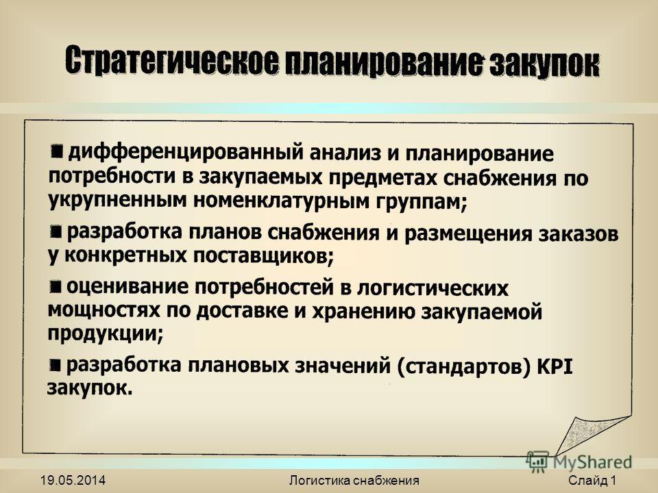 19.05.2014Логистика снабжения Слайд 1