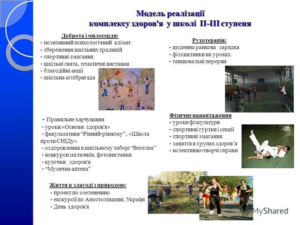 Модель реалізації комплексу здоров'я у школі ІІ-ІІІ ступеня Доброта і милосердя: - позитивний психологічний клімат - збереження шкільних традицій - спортивні змагання - шкільні свята, тематичні виставки - благодійні акції - шкільна агітбригада - Прав