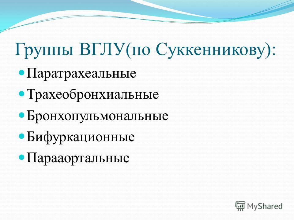 Группы ВГЛУ(по Суккенникову): Паратрахеальные Трахеобронхиальные Бронхопульмональные Бифуркационные Парааортальные