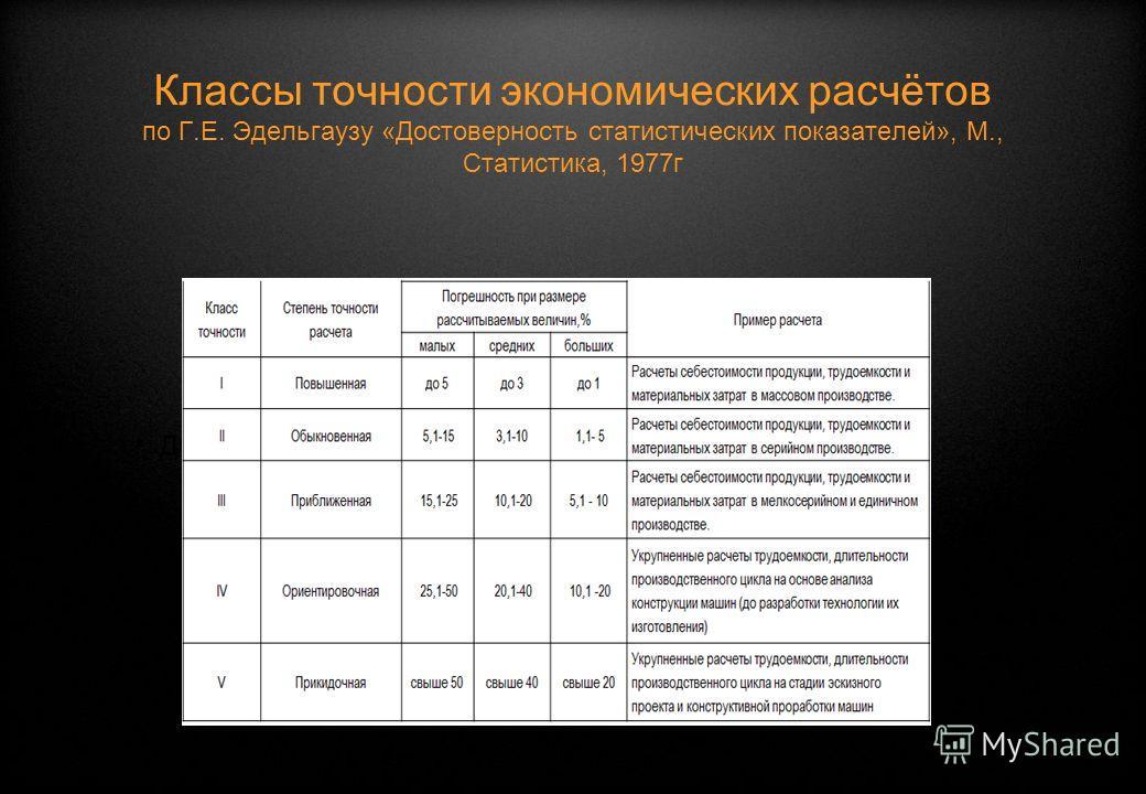 Классы точности экономических расчётов по Г.Е. Эдельгаузу «Достоверность статистических показателей», М., Статистика, 1977г до 3