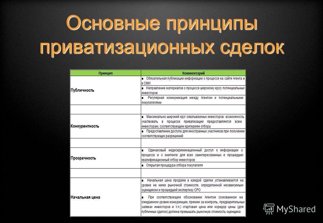 Основные принципы приватизационных сделок