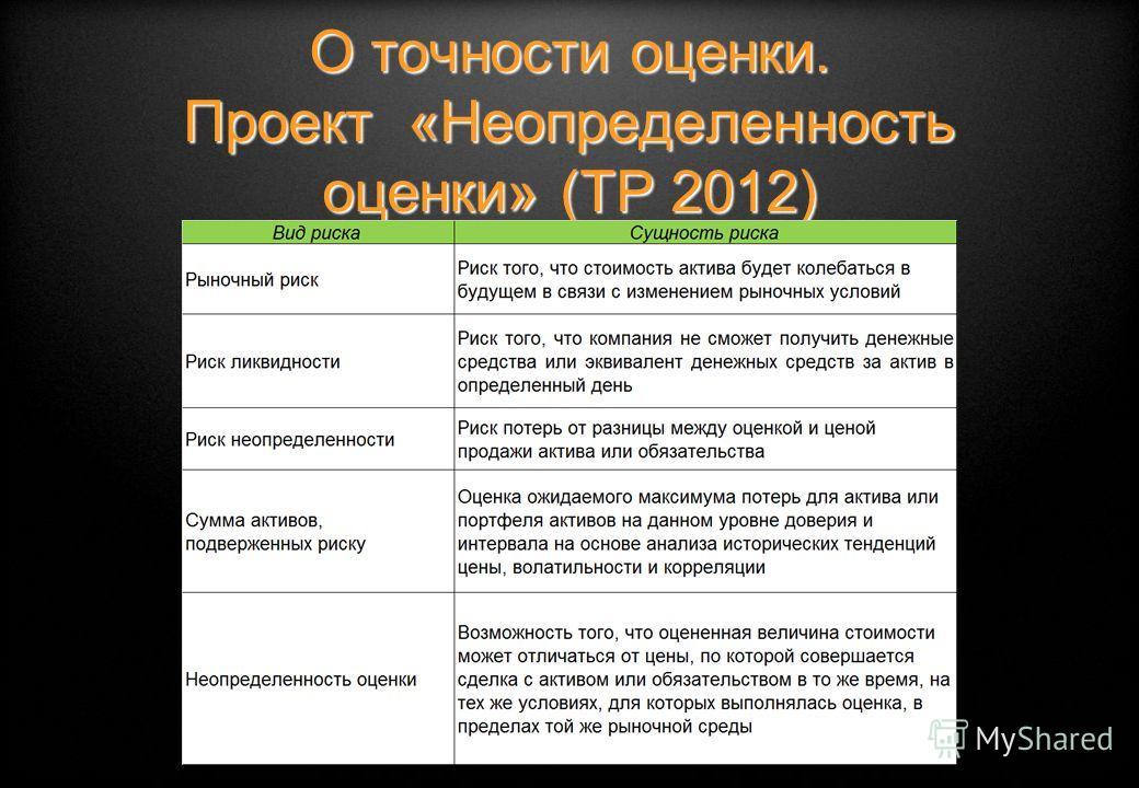 О точности оценки. Проект «Неопределенность оценки» (ТР 2012)