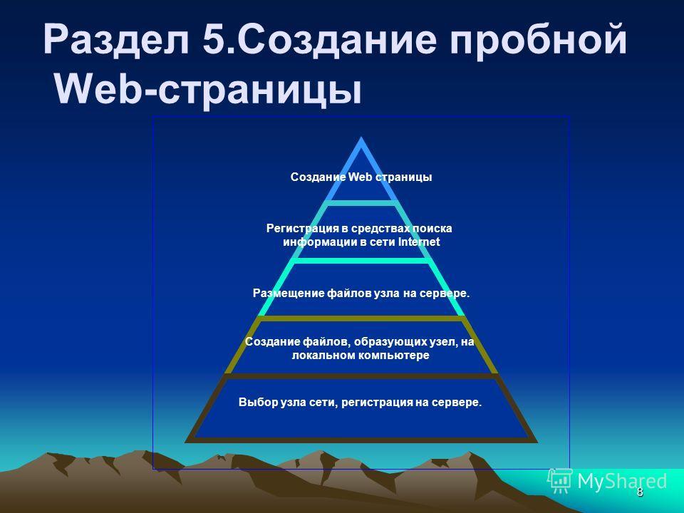 8 Создание Web страницы Регистрация в средствах поиска информации в сети Internet Размещение файлов узла на сервере. Создание файлов, образующих узел, на локальном компьютере Выбор узла сети, регистрация на сервере. Раздел 5.Создание пробной Web-стра