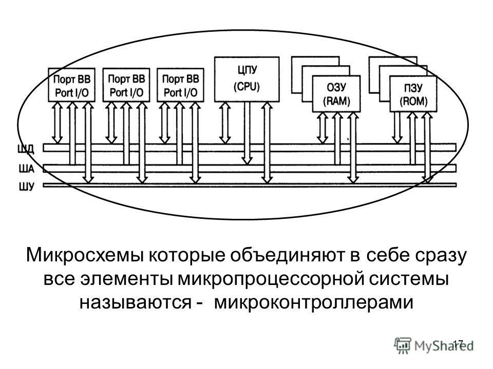 17 Микросхемы которые объединяют в себе сразу все элементы микропроцессорной системы называются - микроконтроллерами