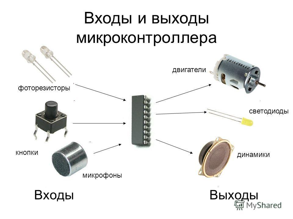 Входы и выходы микроконтроллера ВходыВыходы фоторезисторы кнопки микрофоны динамики светодиоды двигатели