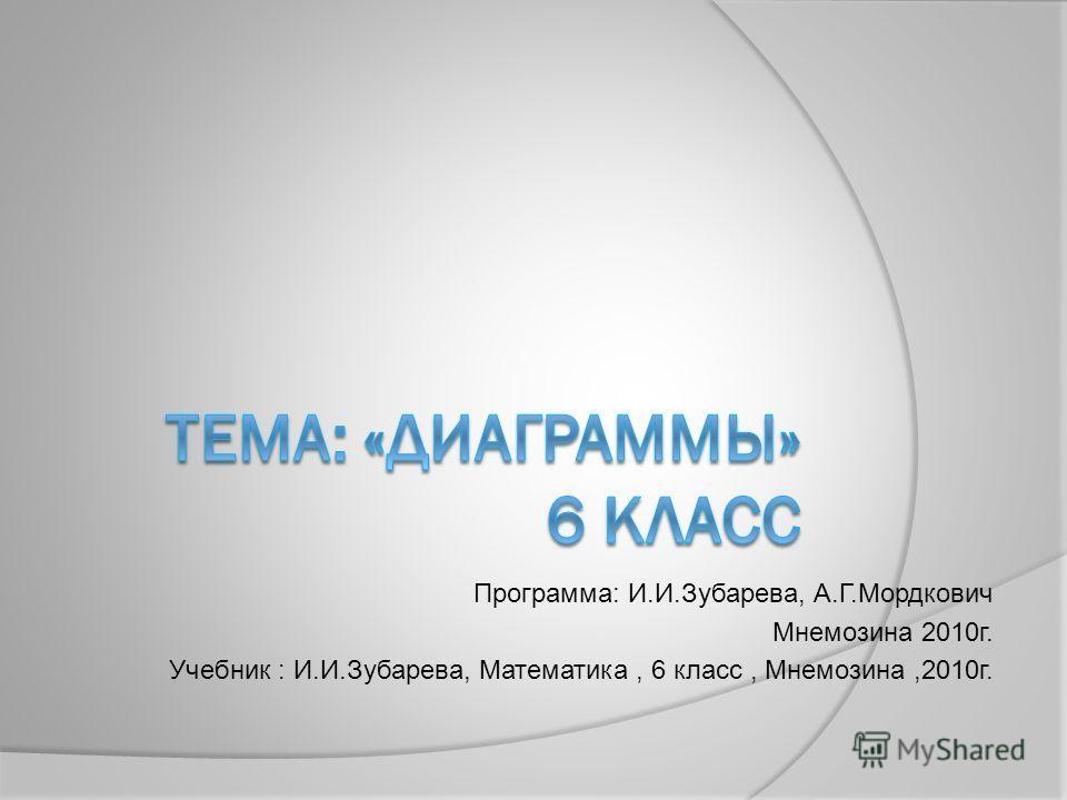 Программа: И.И.Зубарева, А.Г.Мордкович Мнемозина 2010г. Учебник : И.И.Зубарева, Математика, 6 класс, Мнемозина,2010г.