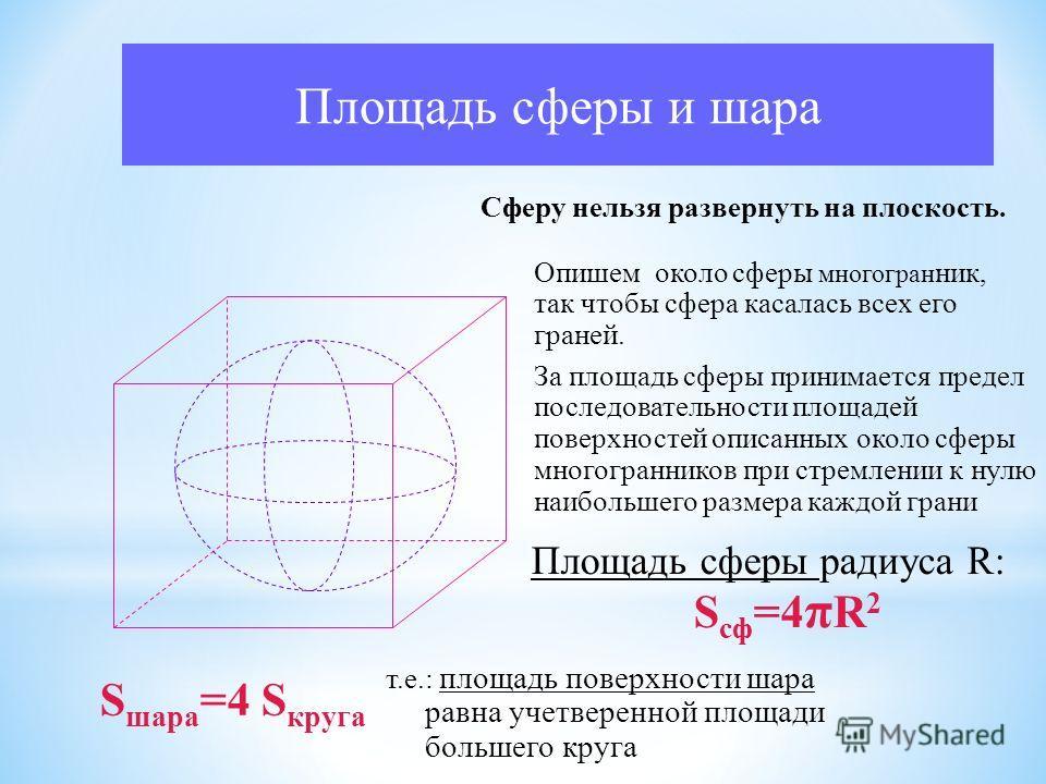 Площадь сферы и шара Сферу нельзя развернуть на плоскость. Опишем около сферы многогран ник, так чтобы сфера касалась всех его граней. За площадь сферы принимается предел последовательности площадей поверхностей описанных около сферы многогранников п