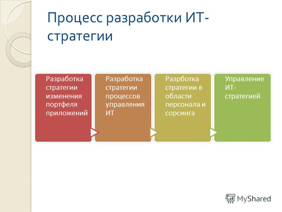 Процесс разработки ИТ - стратегии