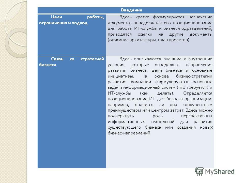 Введение Цели работы, ограничения и подход Здесь кратко формулируется назначение документа, определяется его позиционирование для работы ИТ - службы и бизнес - подразделений, приводятся ссылки на другие документы ( описание архитектуры, план проектов