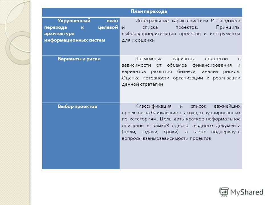 План перехода Укрупненный план перехода к целевой архитектуре информационных систем Интегральные характеристики ИТ - бюджета и списка проектов. Принципы выбора / приоритезации проектов и инструменты для их оценки Варианты и рискиВозможные варианты ст