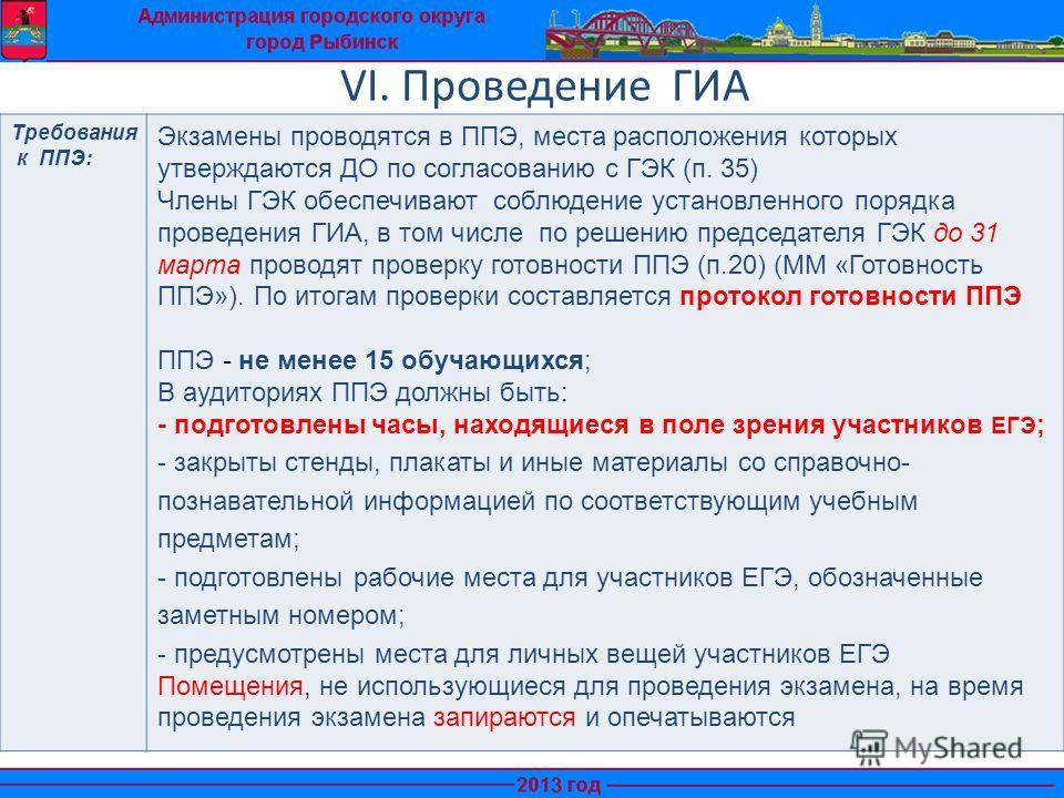VI. Проведение ГИА Требования к ППЭ: Экзамены проводятся в ППЭ, места расположения которых утверждаются ДО по согласованию с ГЭК (п. 35) Члены ГЭК обеспечивают соблюдение установленного порядка проведения ГИА, в том числе по решению председателя ГЭК