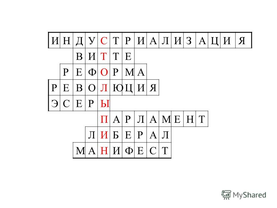 ИНДУСТРИАЛИЗАЦИЯ ВИТТЕ РЕФОРМА РЕВОЛЮЦИЯ ЭСЕРЫ ПАРЛАМЕНТ ЛИБЕРАЛ МАНИФЕСТ