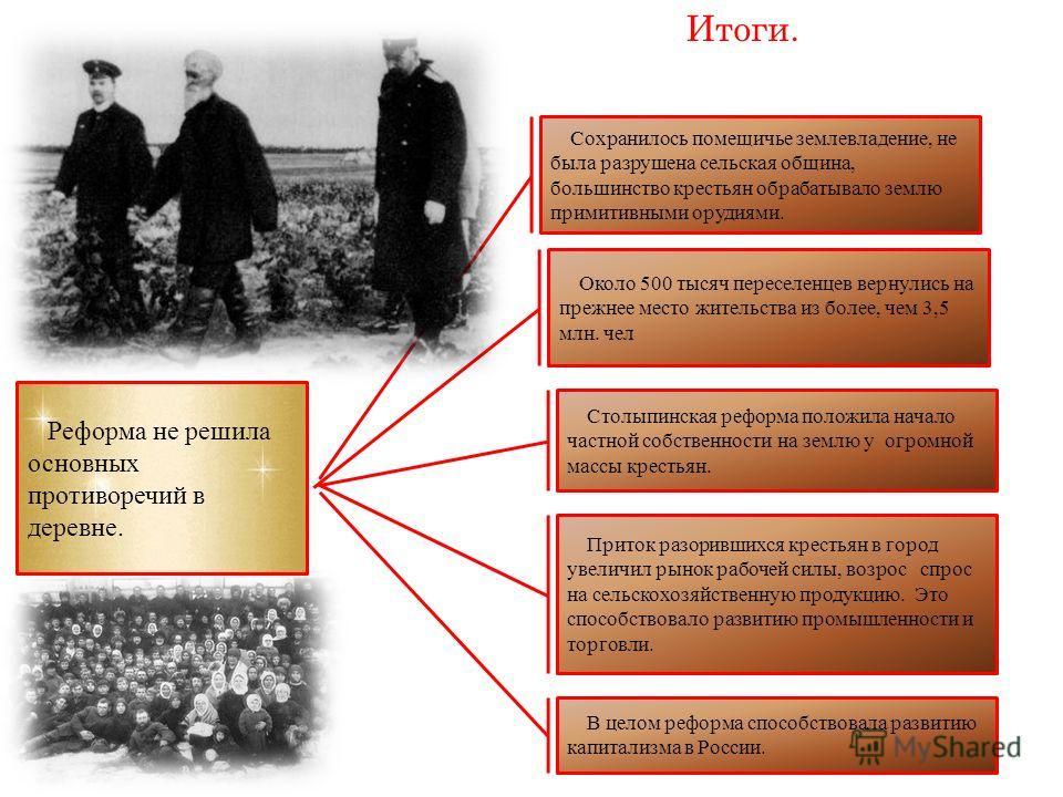 Итоги. Сохранилось помещичье землевладение, не была разрушена сельская община, большинство крестьян обрабатывало землю примитивными орудиями. Около 500 тысяч переселенцев вернулись на прежнее место жительства из более, чем 3,5 млн. чел Столыпинская р