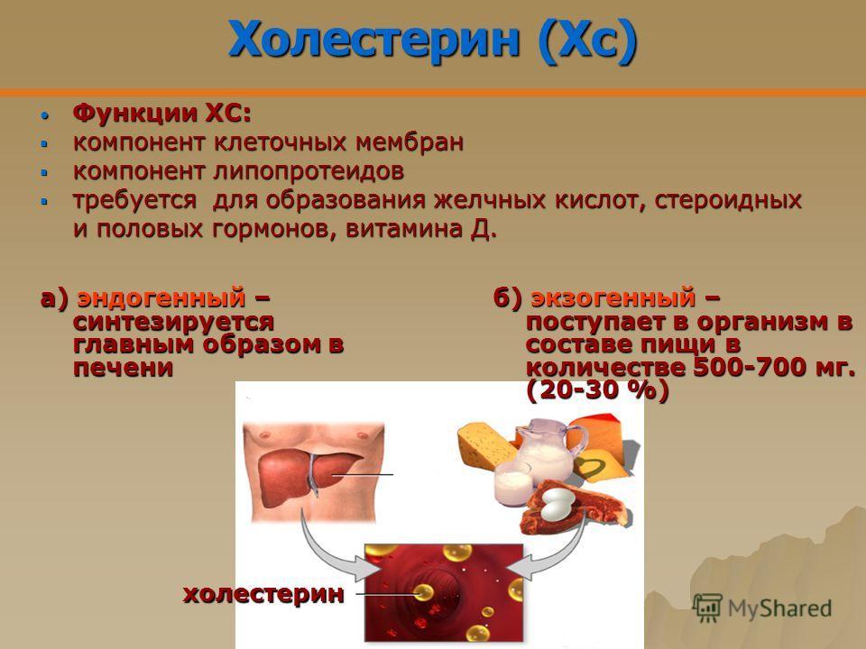 высокий уровень общего холестерина в крови