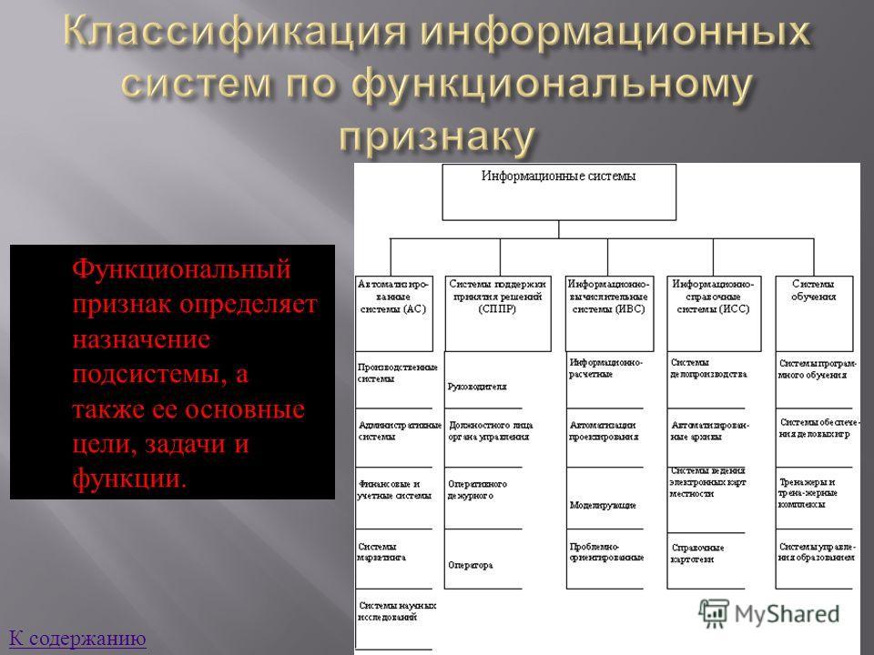 Функциональный признак определяет назначение подсистемы, а также ее основные цели, задачи и функции. К содержанию