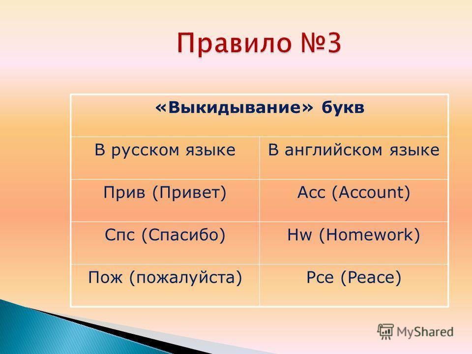 «Выкидывание» букв В русском языкеВ английском языке Прив (Привет)Acc (Account) Спс (Спасибо)Hw (Homework) Пож (пожалуйста)Pce (Peace)
