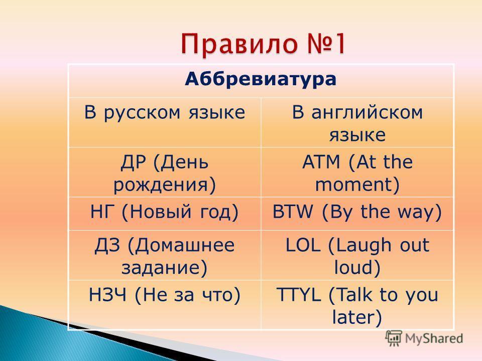 Аббревиатура В русском языкеВ английском языке ДР (День рождения) ATM (At the moment) НГ (Новый год)BTW (By the way) ДЗ (Домашнее задание) LOL (Laugh out loud) НЗЧ (Не за что)TTYL (Talk to you later)