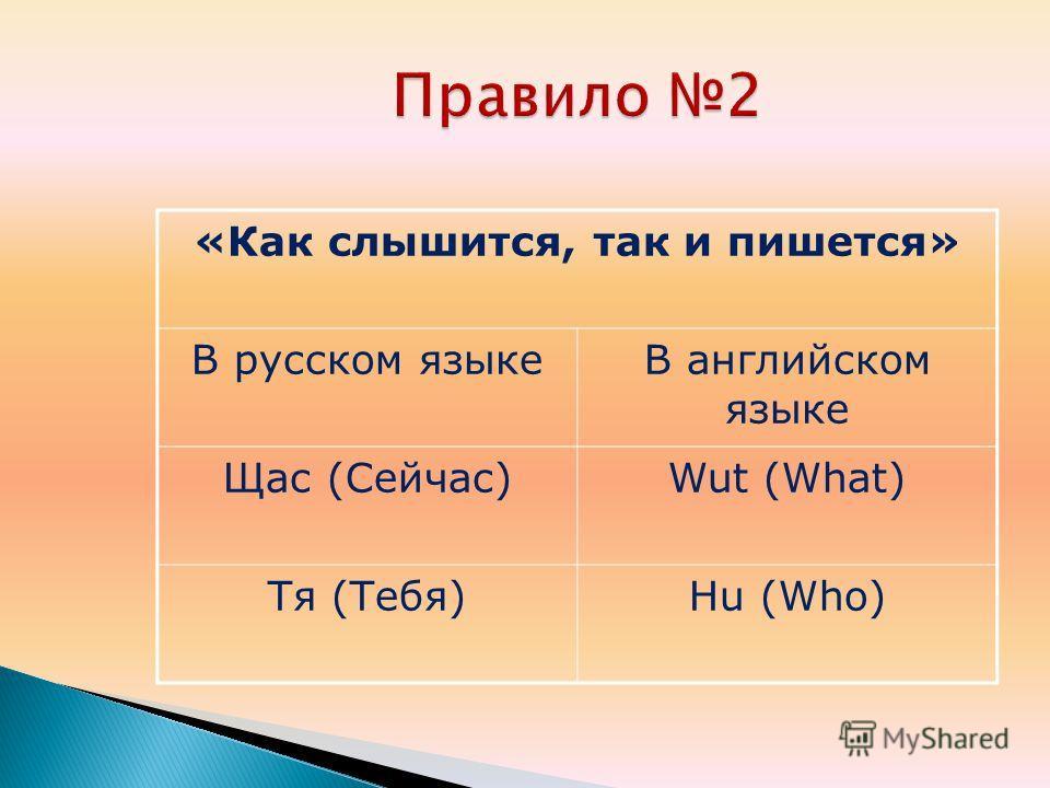 «Как слышится, так и пишется» В русском языкеВ английском языке Щас (Сейчас)Wut (What) Тя (Тебя)Hu (Who)