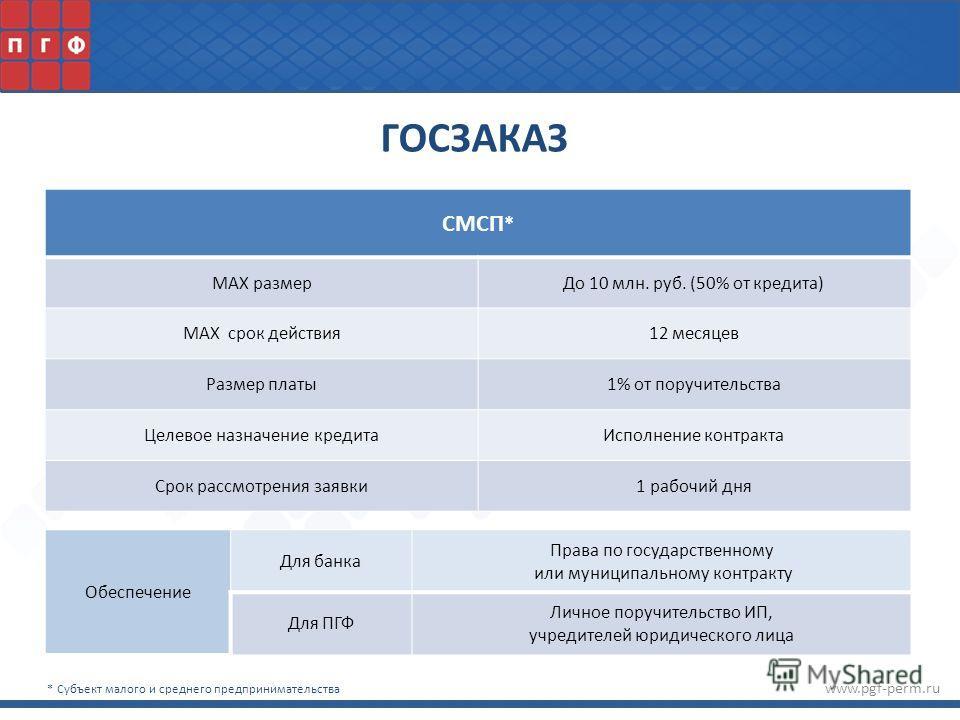 www.pgf-perm.ru СМСП * MAX размерДо 10 млн. руб. (50% от кредита) MAX срок действия12 месяцев Размер платы1% от поручительства Целевое назначение кредитаИсполнение контракта Срок рассмотрения заявки1 рабочий дня ГОСЗАКАЗ Обеспечение Для банка Права п
